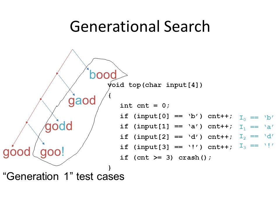 Generational Search goo.