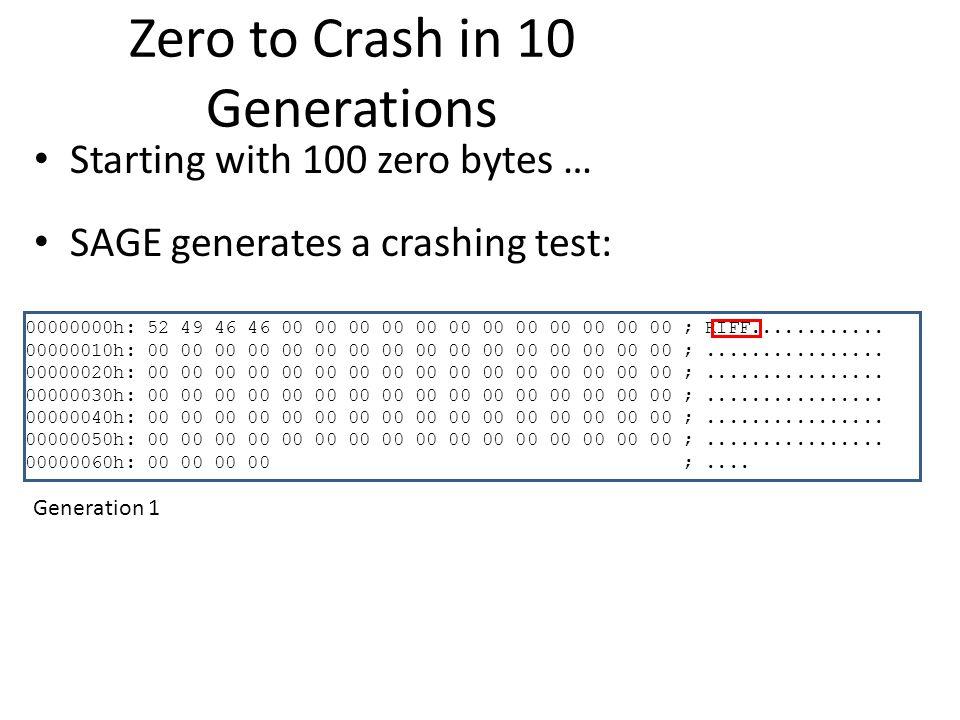 Zero to Crash in 10 Generations Starting with 100 zero bytes … SAGE generates a crashing test: 00000000h: 52 49 46 46 00 00 00 00 00 00 00 00 00 00 00 00 ; RIFF............