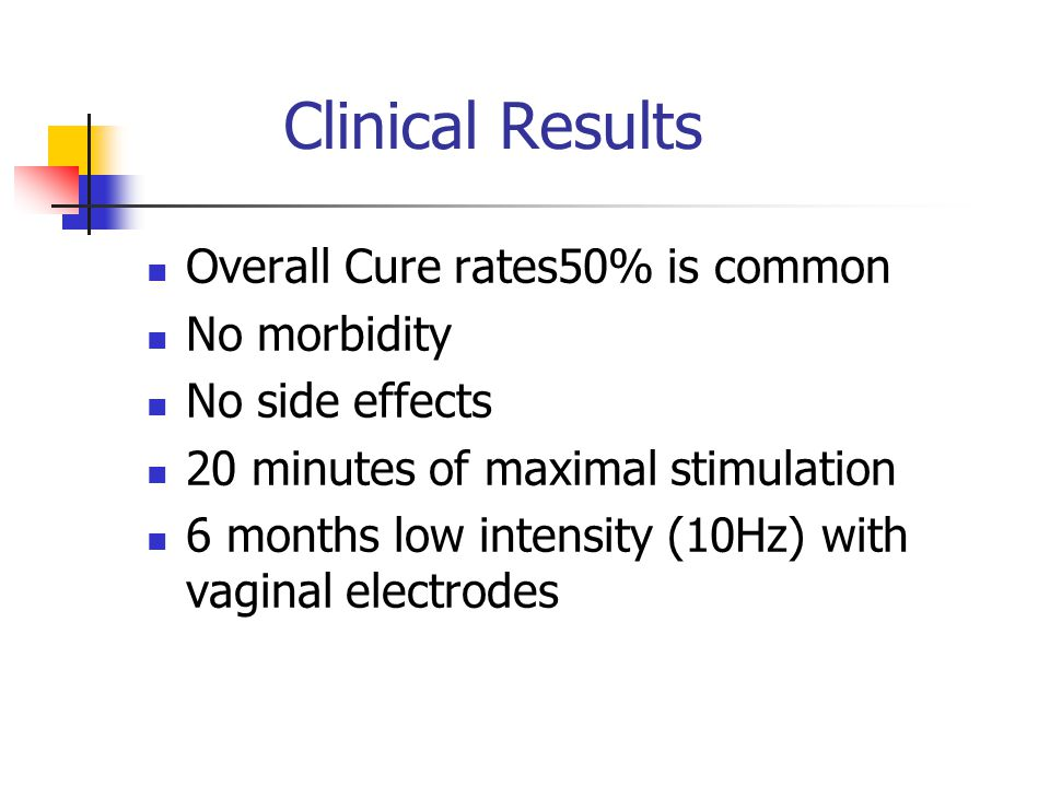 Clinical Results Overall Cure rates50% is common No morbidity No side effects 20 minutes of maximal stimulation 6 months low intensity (10Hz) with vag