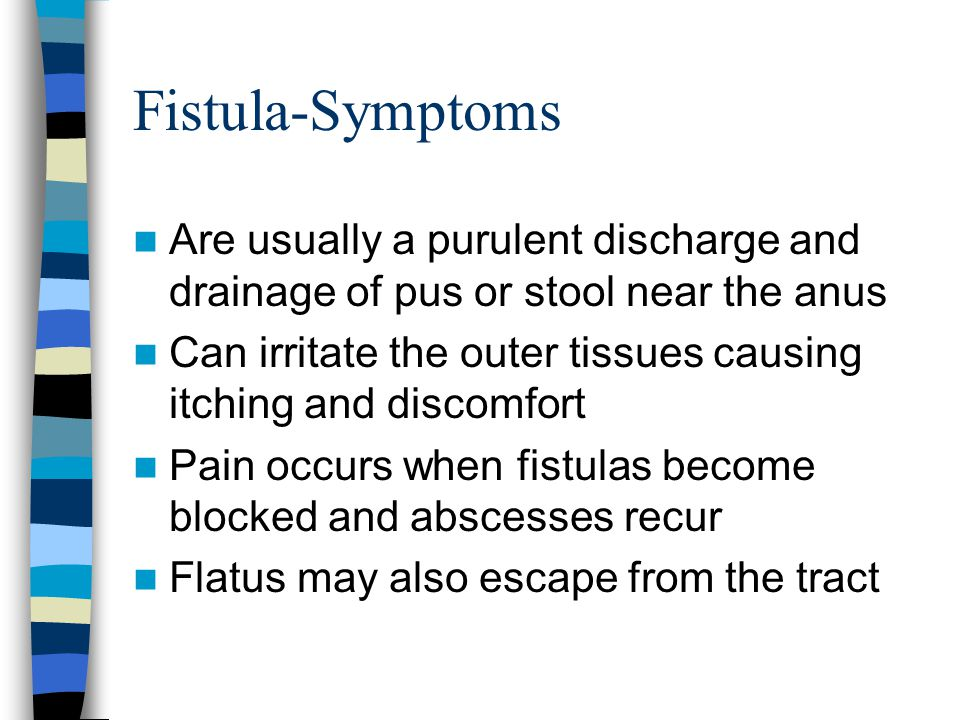Fistula-Symptoms Are usually a purulent discharge and drainage of pus or stool near the anus Can irritate the outer tissues causing itching and discom