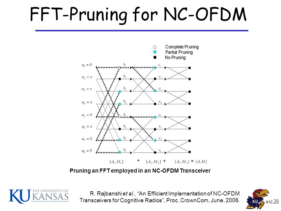 #16 28 FFT-Pruning for NC-OFDM Pruning an FFT employed in an NC-OFDM Transceiver R.