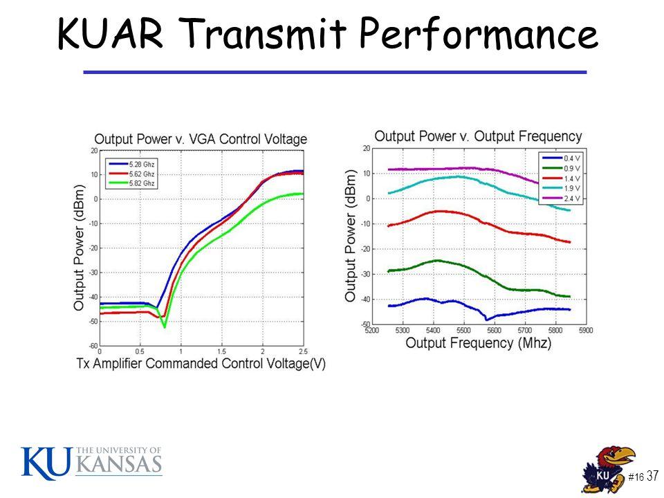 #16 37 KUAR Transmit Performance