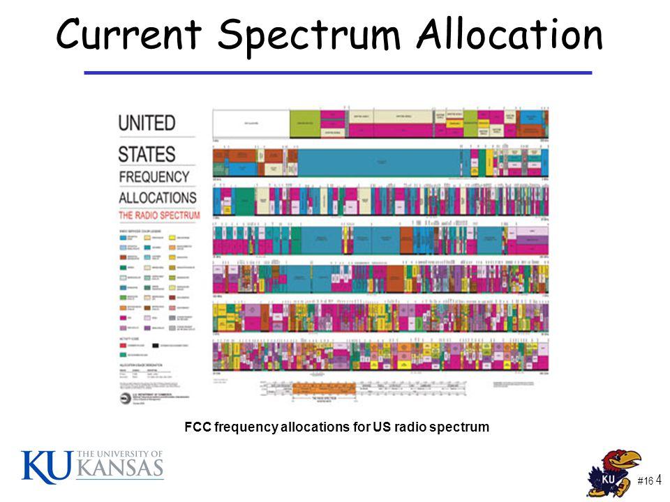 #16 4 Current Spectrum Allocation FCC frequency allocations for US radio spectrum