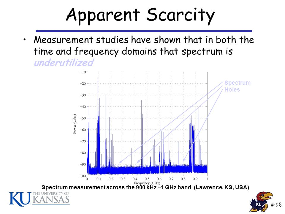 #16 8 Apparent Scarcity Measurement studies have shown that in both the time and frequency domains that spectrum is underutilized Spectrum measurement across the 900 kHz –1 GHz band (Lawrence, KS, USA) Spectrum Holes