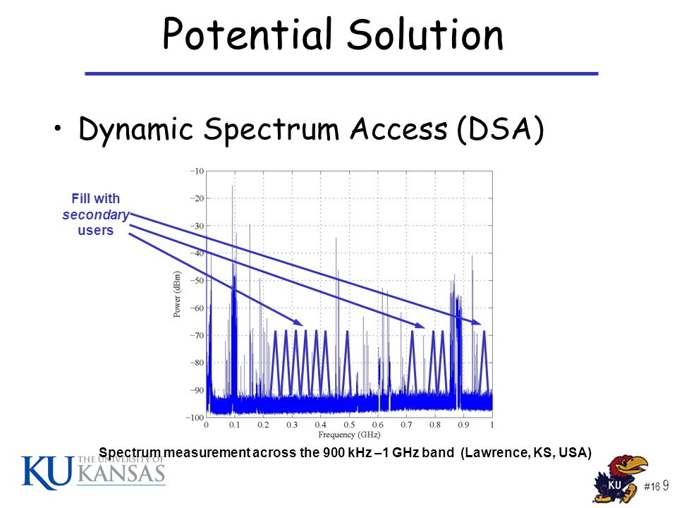 #16 9 Potential Solution Spectrum measurement across the 900 kHz –1 GHz band (Lawrence, KS, USA) Dynamic Spectrum Access (DSA) Fill with secondary users
