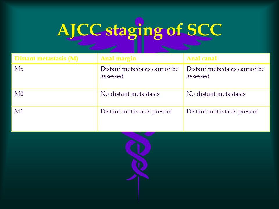AJCC staging of SCC Distant metastasis (M)Anal marginAnal canal MxDistant metastasis cannot be assessed M0No distant metastasis M1Distant metastasis p