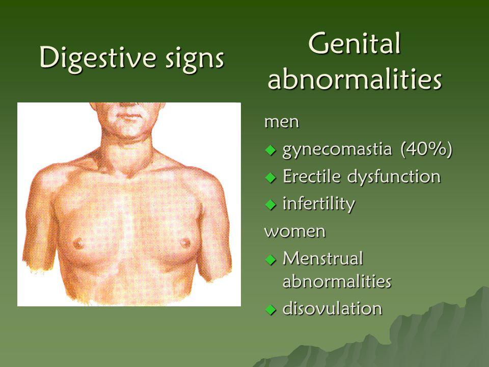 Digestive signs  Tranzit accelerat (motor)  pseudodiaree = poli exoneratie  Anomalii hepatice  Anomalii hepatice  Icter, citoliza, hipocolesterolemie men  gynecomastia (40%)  Erectile dysfunction  infertility women  Menstrual abnormalities  disovulation Genital abnormalities