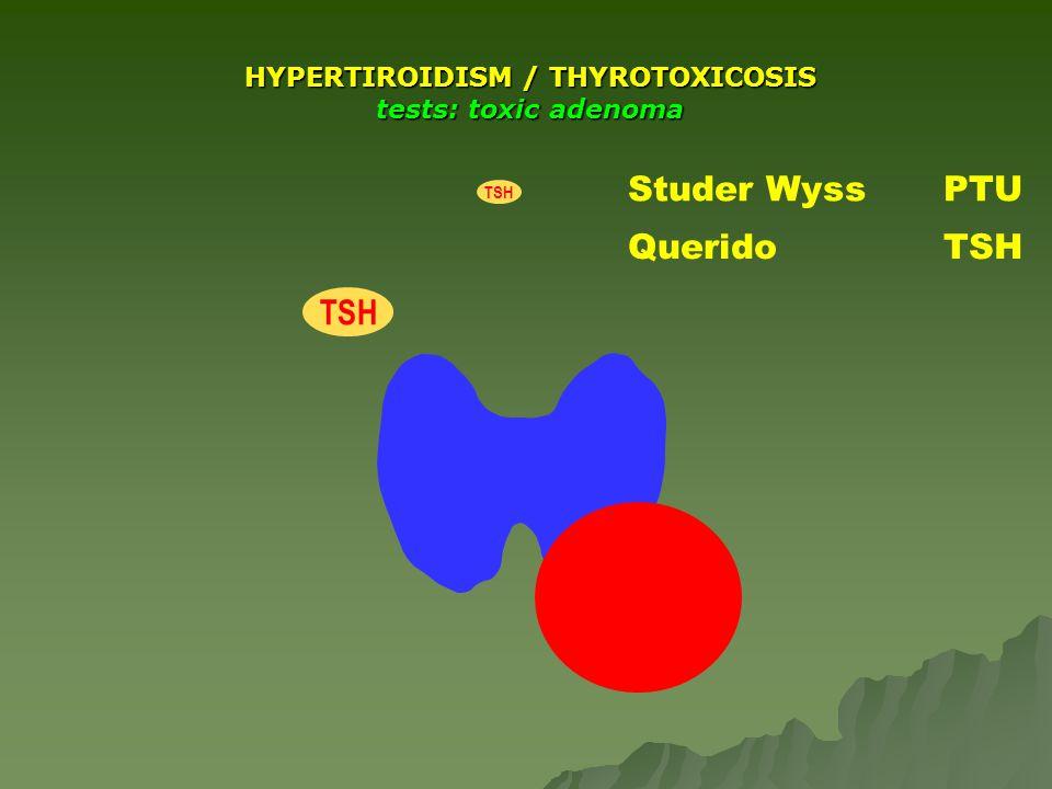 T4T4 TSH Studer WyssPTU QueridoTSH TSH HYPERTIROIDISM / THYROTOXICOSIS tests: toxic adenoma