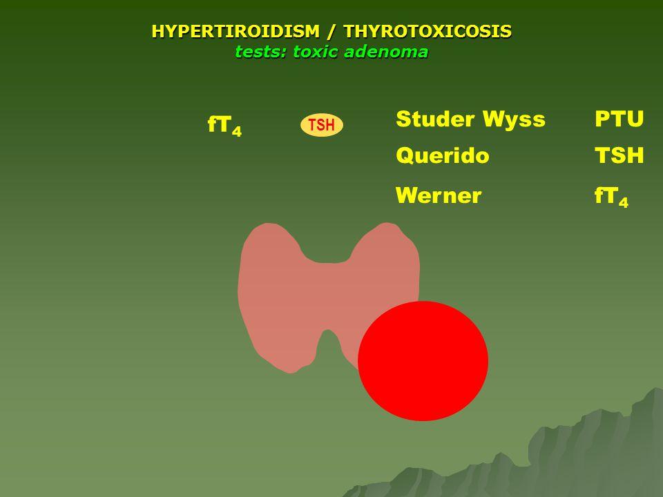 T4T4 TSH Studer WyssPTU QueridoTSH WernerfT 4 fT 4 HYPERTIROIDISM / THYROTOXICOSIS tests: toxic adenoma