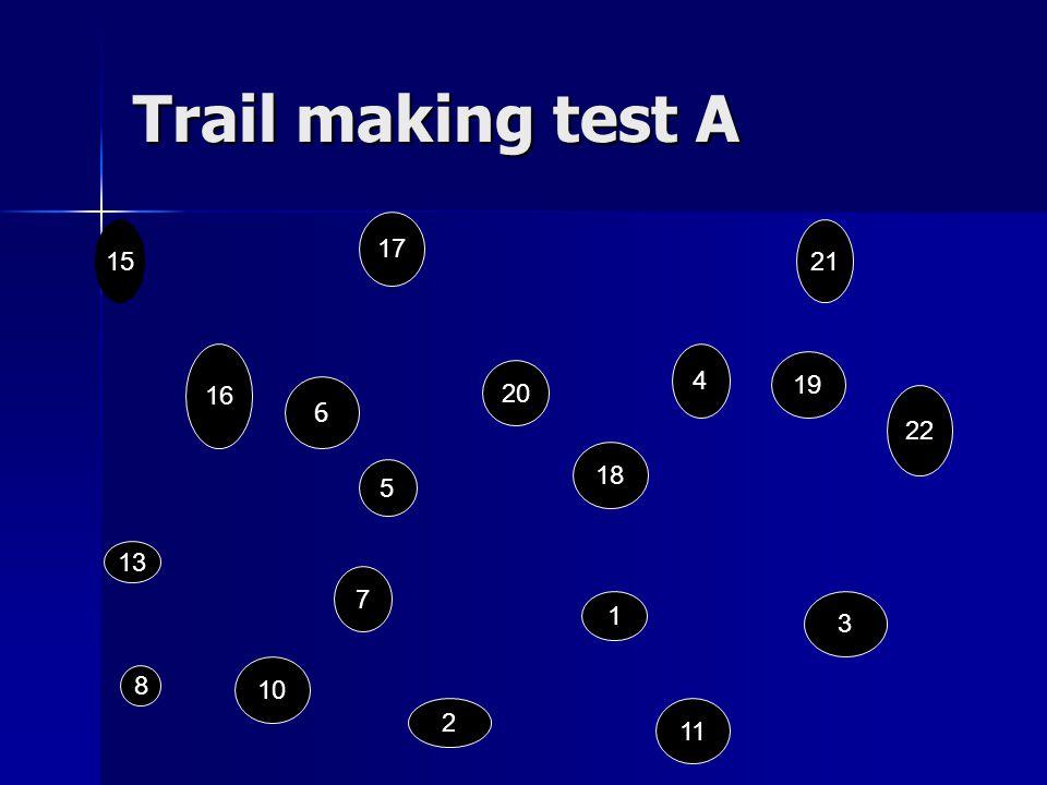 Trail making test A 17 21 15 16 20 19 13 7 18 1 5 4 22 2 3 10 8 11 6