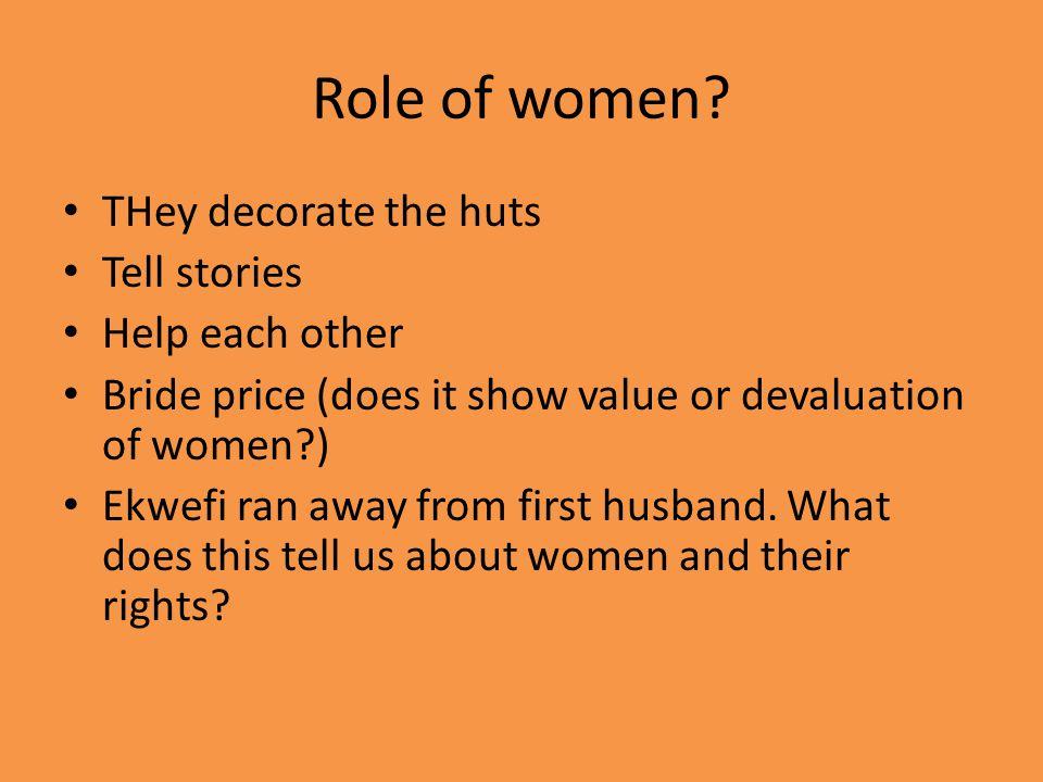 Role of women.
