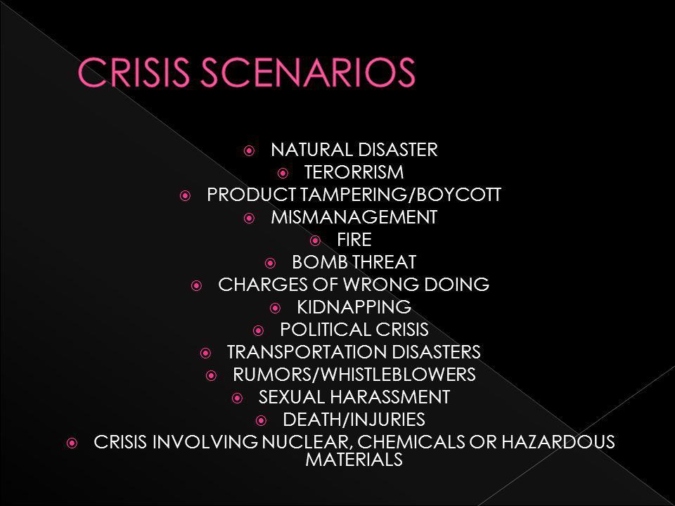  TRAINING Mock Crisis Non Emergencies