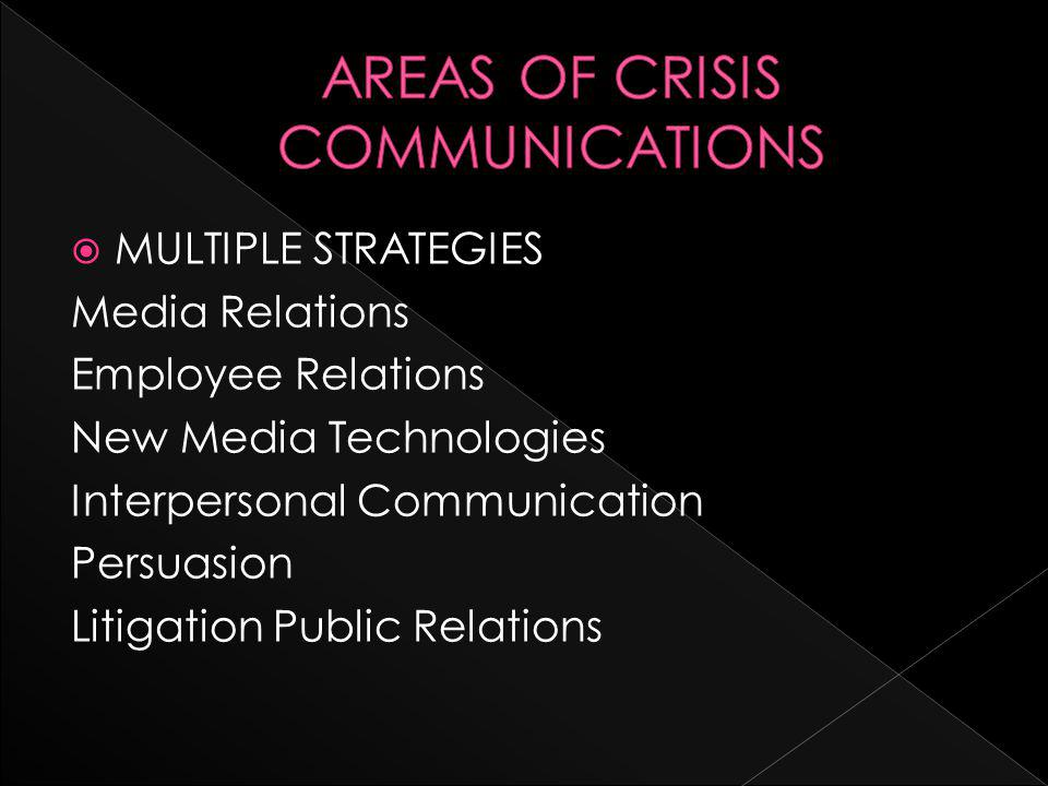  MULTIPLE STRATEGIES Media Relations Employee Relations New Media Technologies Interpersonal Communication Persuasion Litigation Public Relations
