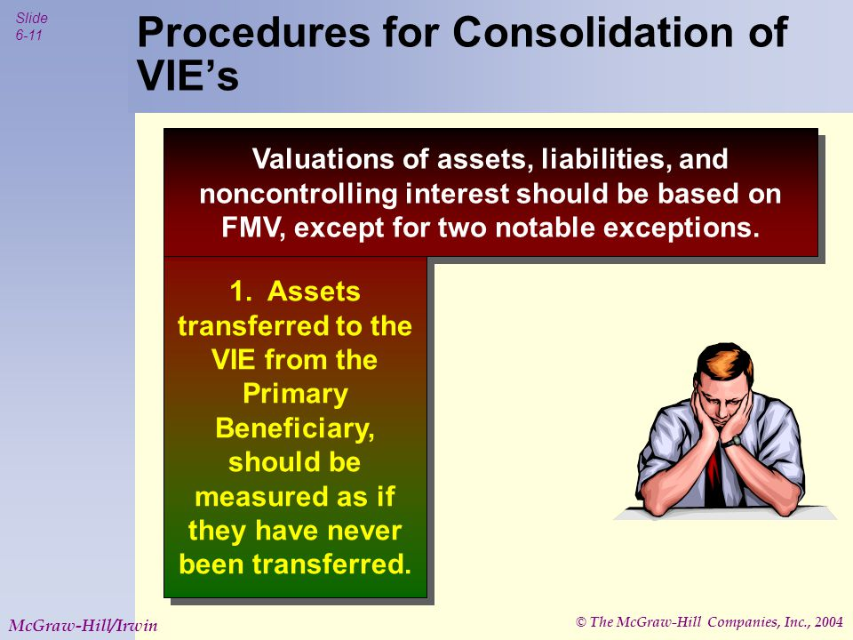 © The McGraw-Hill Companies, Inc., 2004 Slide 6-11 McGraw-Hill/Irwin Procedures for Consolidation of VIE's Valuations of assets, liabilities, and noncontrolling interest should be based on FMV, except for two notable exceptions.