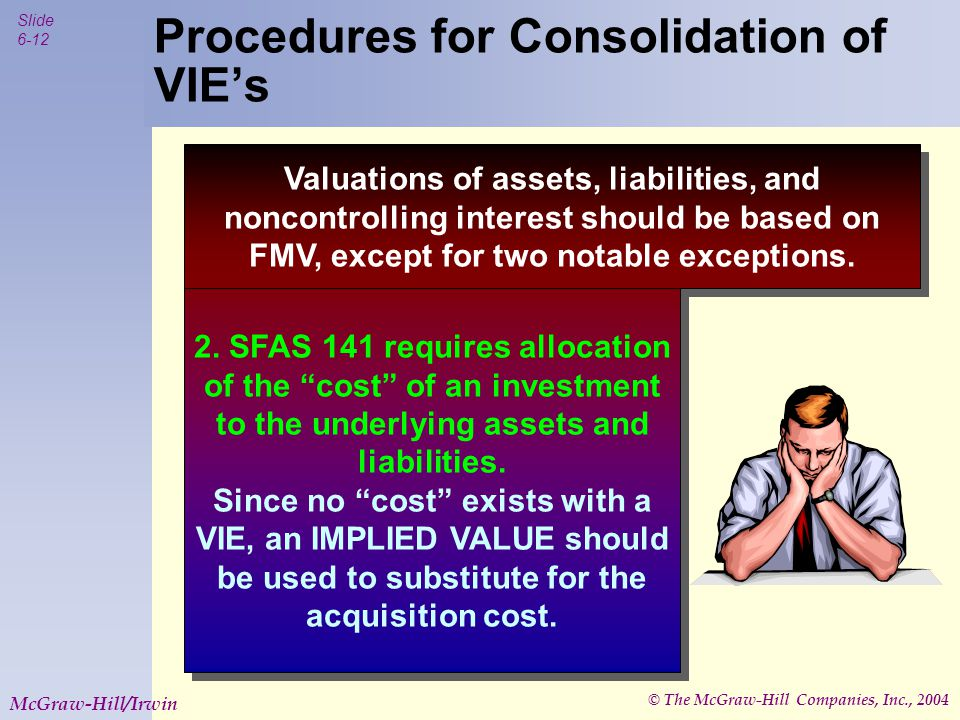 © The McGraw-Hill Companies, Inc., 2004 Slide 6-12 McGraw-Hill/Irwin Procedures for Consolidation of VIE's Valuations of assets, liabilities, and noncontrolling interest should be based on FMV, except for two notable exceptions.