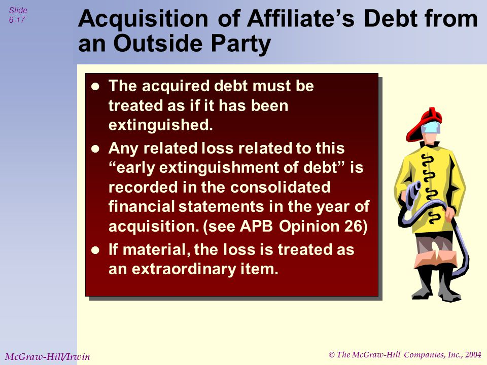 © The McGraw-Hill Companies, Inc., 2004 Slide 6-17 McGraw-Hill/Irwin Acquisition of Affiliate's Debt from an Outside Party The acquired debt must be treated as if it has been extinguished.
