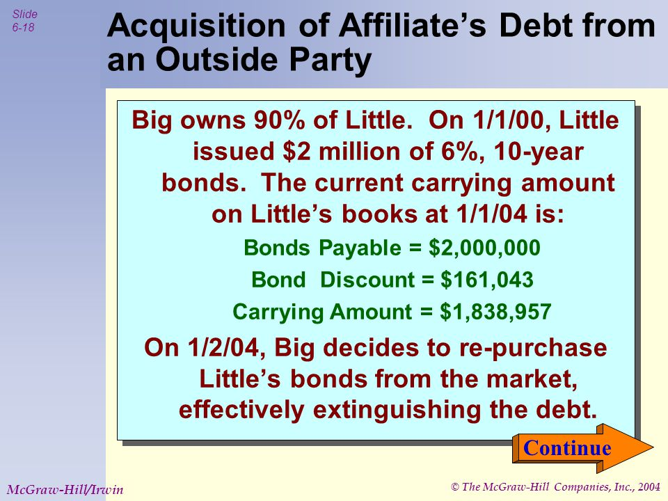 © The McGraw-Hill Companies, Inc., 2004 Slide 6-18 McGraw-Hill/Irwin Big owns 90% of Little.