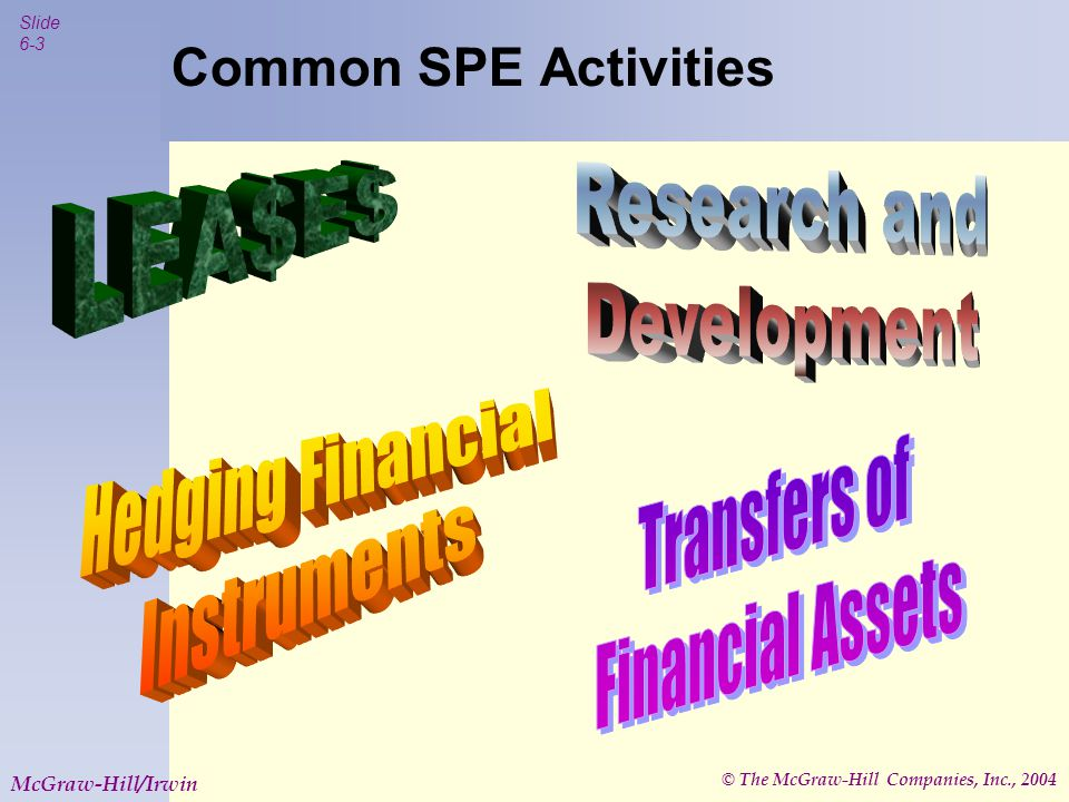 © The McGraw-Hill Companies, Inc., 2004 Slide 6-3 McGraw-Hill/Irwin Common SPE Activities