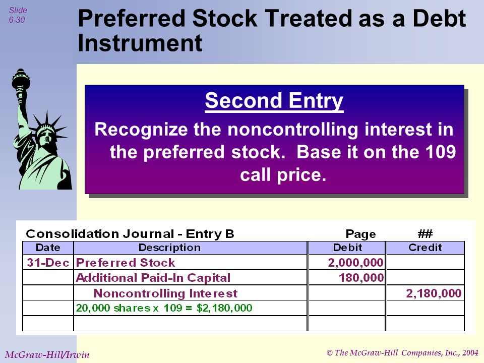 © The McGraw-Hill Companies, Inc., 2004 Slide 6-30 McGraw-Hill/Irwin Preferred Stock Treated as a Debt Instrument Second Entry Recognize the noncontrolling interest in the preferred stock.