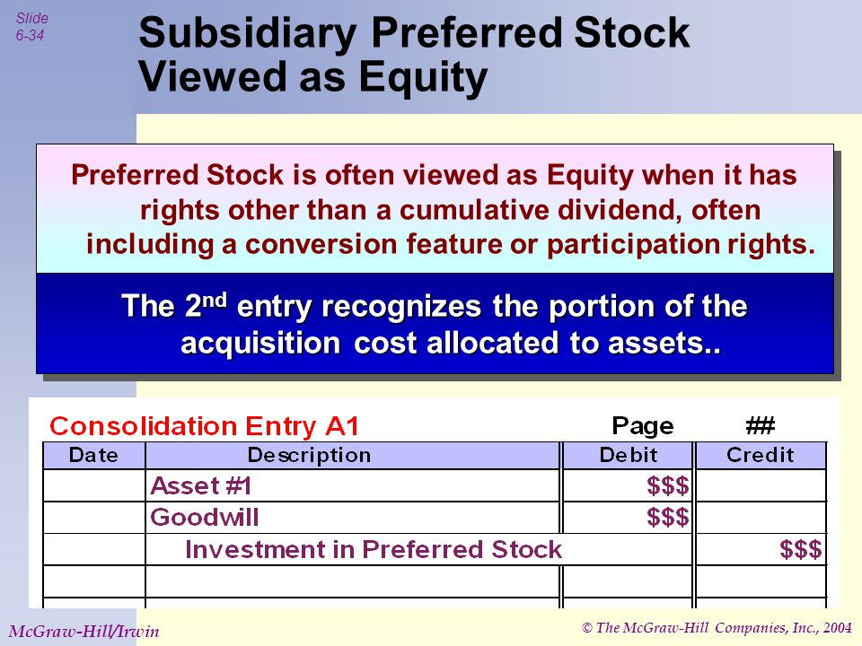 © The McGraw-Hill Companies, Inc., 2004 Slide 6-34 McGraw-Hill/Irwin Subsidiary Preferred Stock Viewed as Equity Preferred Stock is often viewed as Equity when it has rights other than a cumulative dividend, often including a conversion feature or participation rights.
