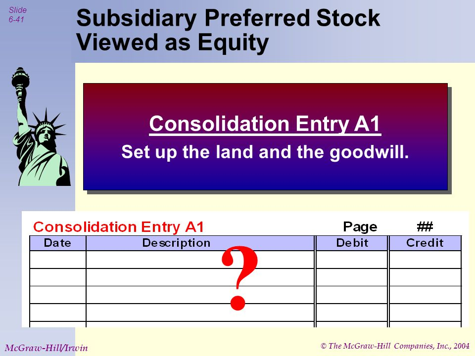 © The McGraw-Hill Companies, Inc., 2004 Slide 6-41 McGraw-Hill/Irwin Subsidiary Preferred Stock Viewed as Equity .