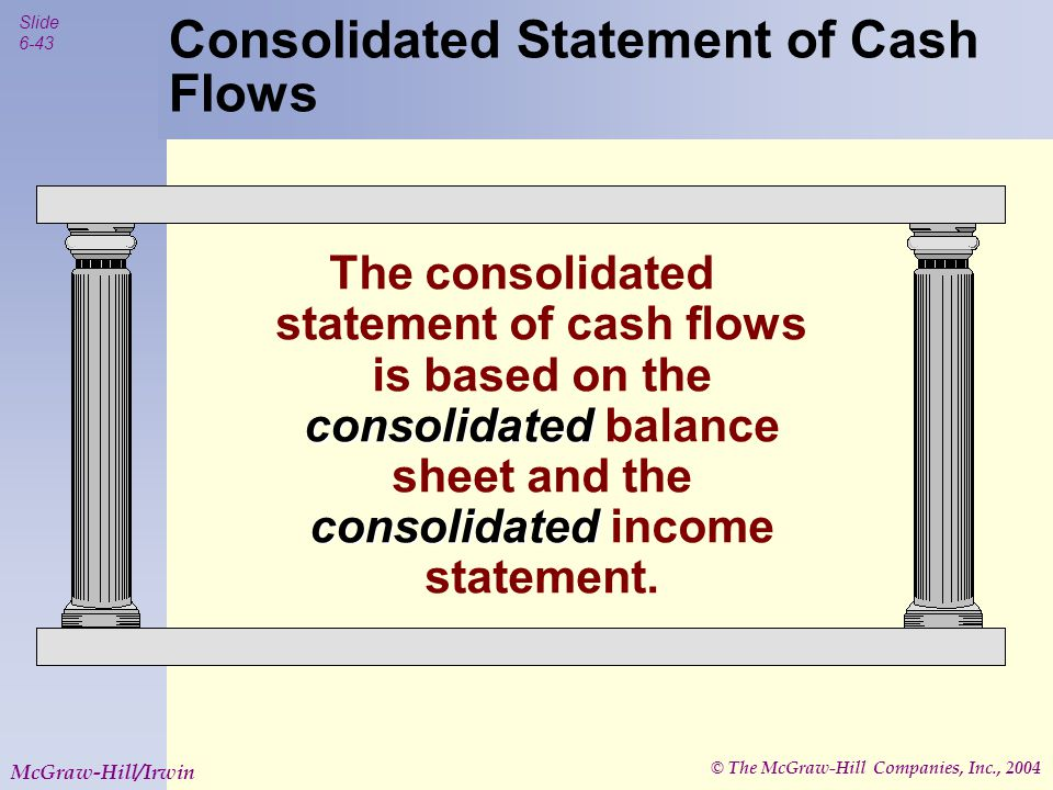 © The McGraw-Hill Companies, Inc., 2004 Slide 6-43 McGraw-Hill/Irwin Consolidated Statement of Cash Flows consolidated consolidated The consolidated statement of cash flows is based on the consolidated balance sheet and the consolidated income statement.