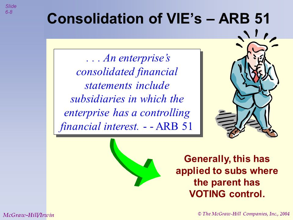 © The McGraw-Hill Companies, Inc., 2004 Slide 6-8 McGraw-Hill/Irwin Consolidation of VIE's – ARB 51...