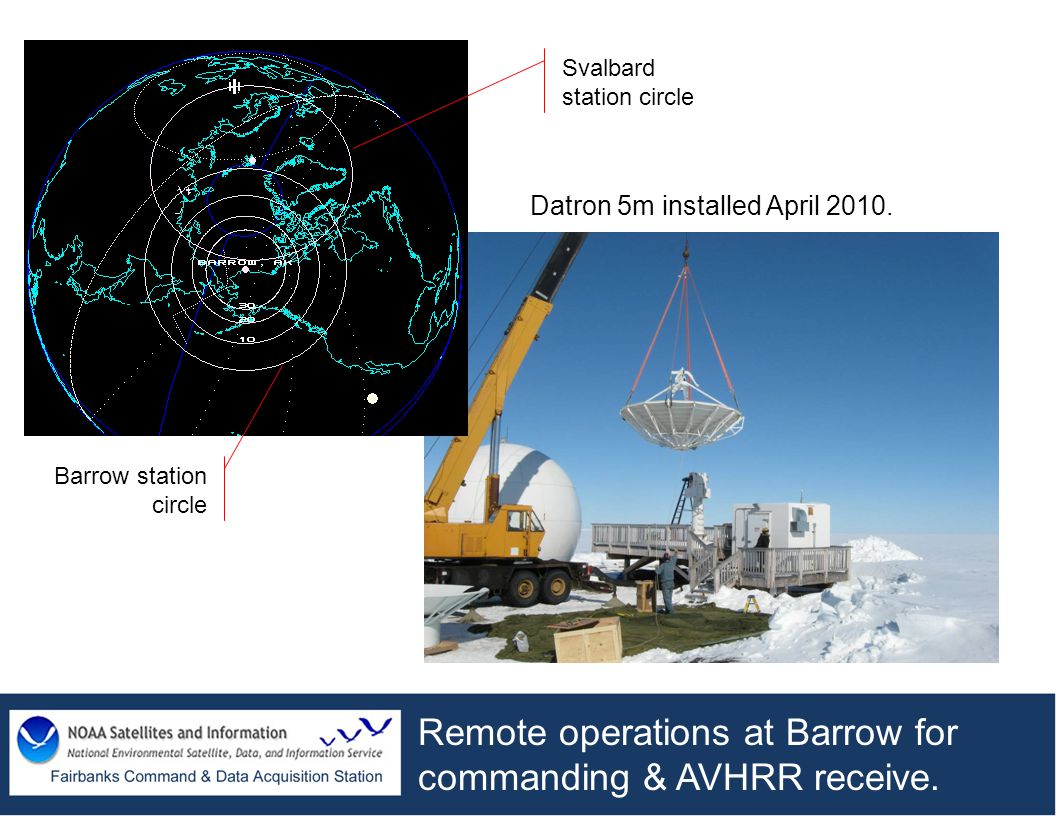 Remote operations at Barrow for commanding & AVHRR receive. Barrow station circle Svalbard station circle Datron 5m installed April 2010.