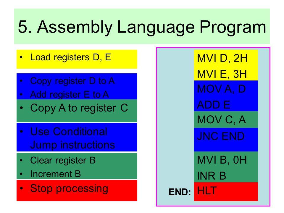 5. Assembly Language Program MVI D, 2H MVI E, 3H MOV A, D ADD E MOV C, A HLT Load registers D, E Copy register D to A Add register E to A Copy A to re