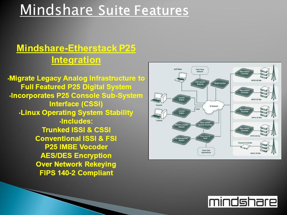 Mindshare-Etherstack P25 Integration Migrate Legacy Analog Infrastructure to Full Featured P25 Digital System Incorporates P25 Console Sub-System Inte