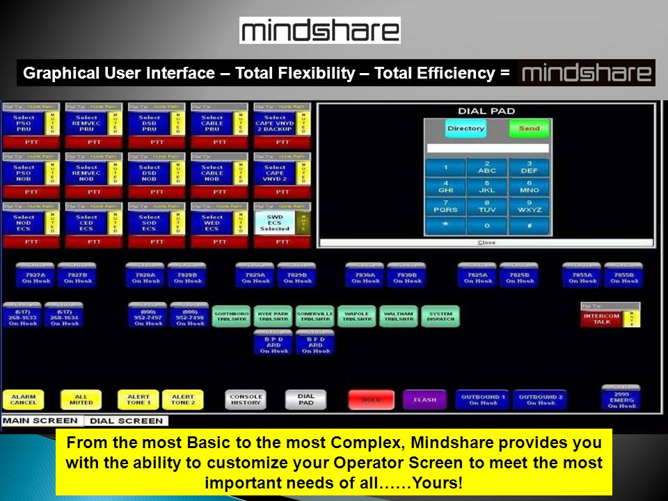 Graphical User Interface – Total Flexibility – Total Efficiency = From the most Basic to the most Complex, Mindshare provides you with the ability to