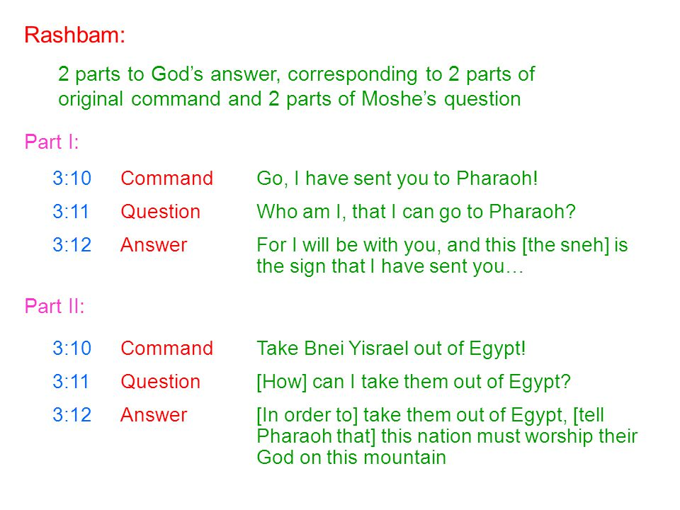 Rashbam: 2 parts to God's answer, corresponding to 2 parts of original command and 2 parts of Moshe's question Part I: 3:10CommandGo, I have sent you