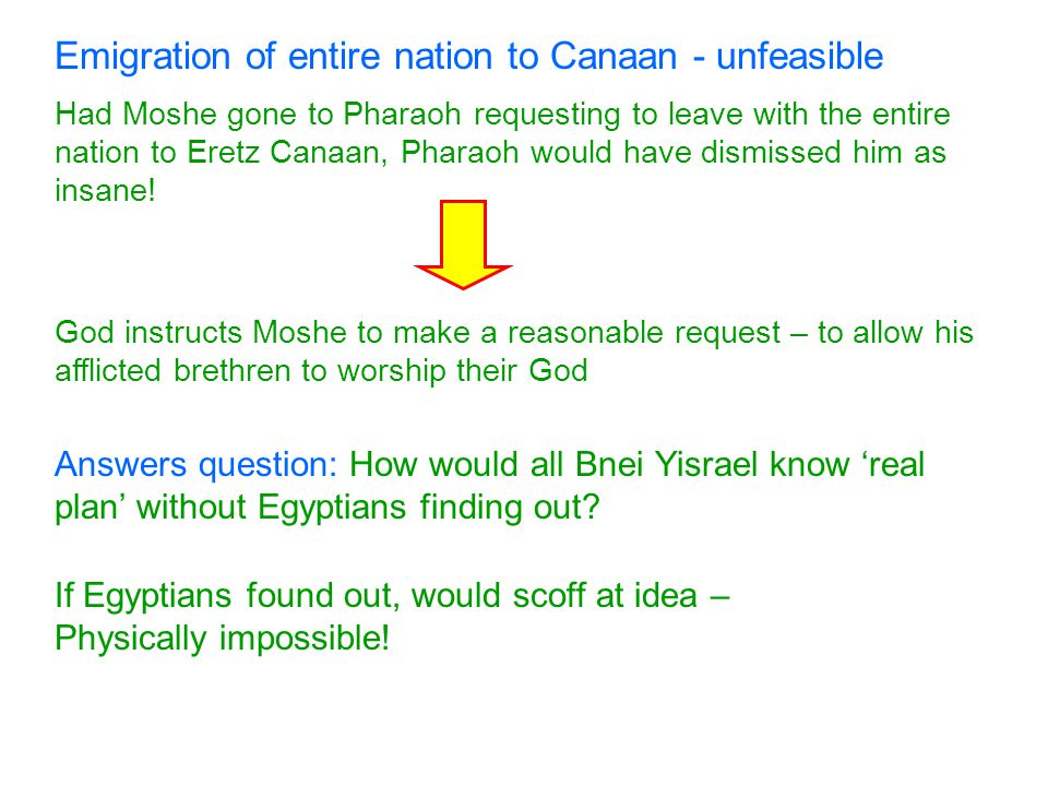 Had Moshe gone to Pharaoh requesting to leave with the entire nation to Eretz Canaan, Pharaoh would have dismissed him as insane! Answers question: Ho