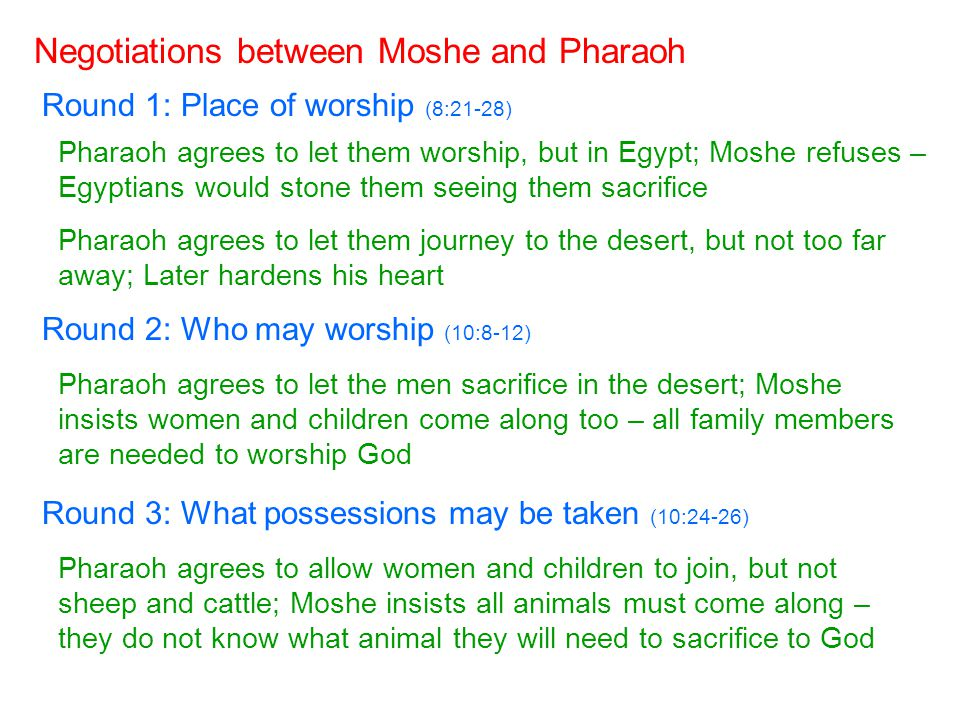 Negotiations between Moshe and Pharaoh Round 1: Place of worship (8:21-28) Pharaoh agrees to let them worship, but in Egypt; Moshe refuses – Egyptians