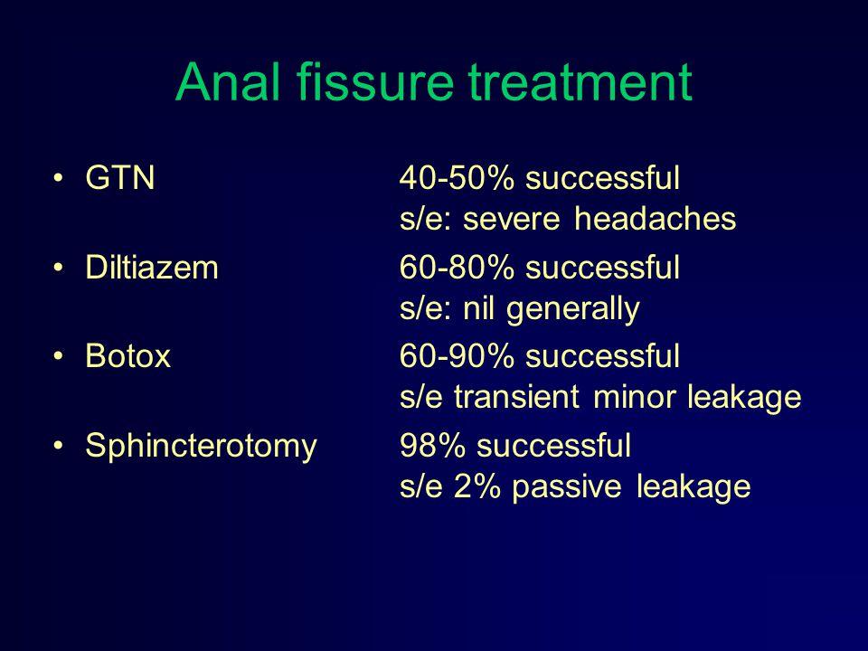 Anal fissure treatment GTN40-50% successful s/e: severe headaches Diltiazem60-80% successful s/e: nil generally Botox60-90% successful s/e transient m