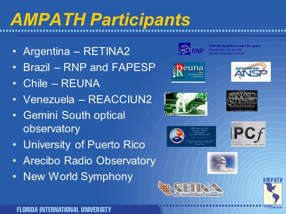 AMPATH Participants Argentina – RETINA2 Brazil – RNP and FAPESP Chile – REUNA Venezuela – REACCIUN2 Gemini South optical observatory University of Puerto Rico Arecibo Radio Observatory New World Symphony