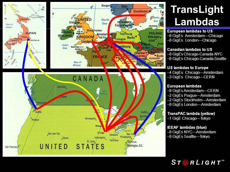 European lambdas to US –8 GigEs Amsterdam—Chicago –8 GigEs London—Chicago Canadian lambdas to US –8 GigEs Chicago-Canada-NYC –8 GigEs Chicago-Canada-S