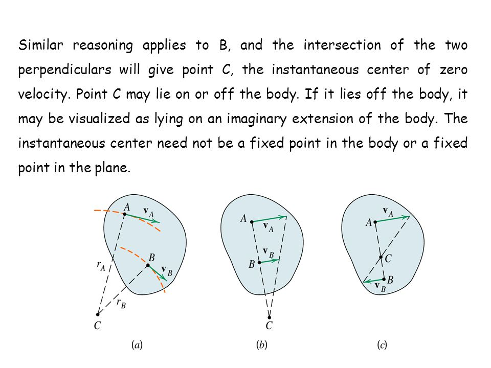 Similar reasoning applies to B, and the intersection of the two perpendiculars will give point C, the instantaneous center of zero velocity. Point C m