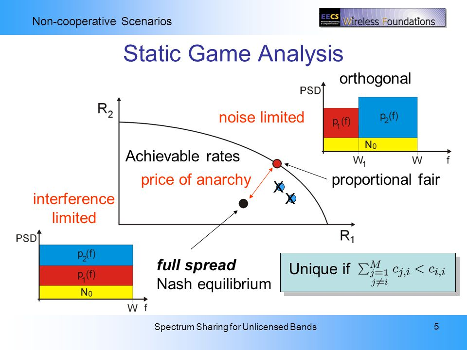 Spectrum Sharing for Unlicensed Bands 6 Dynamic Game What rate vectors are achievable as a N.E.