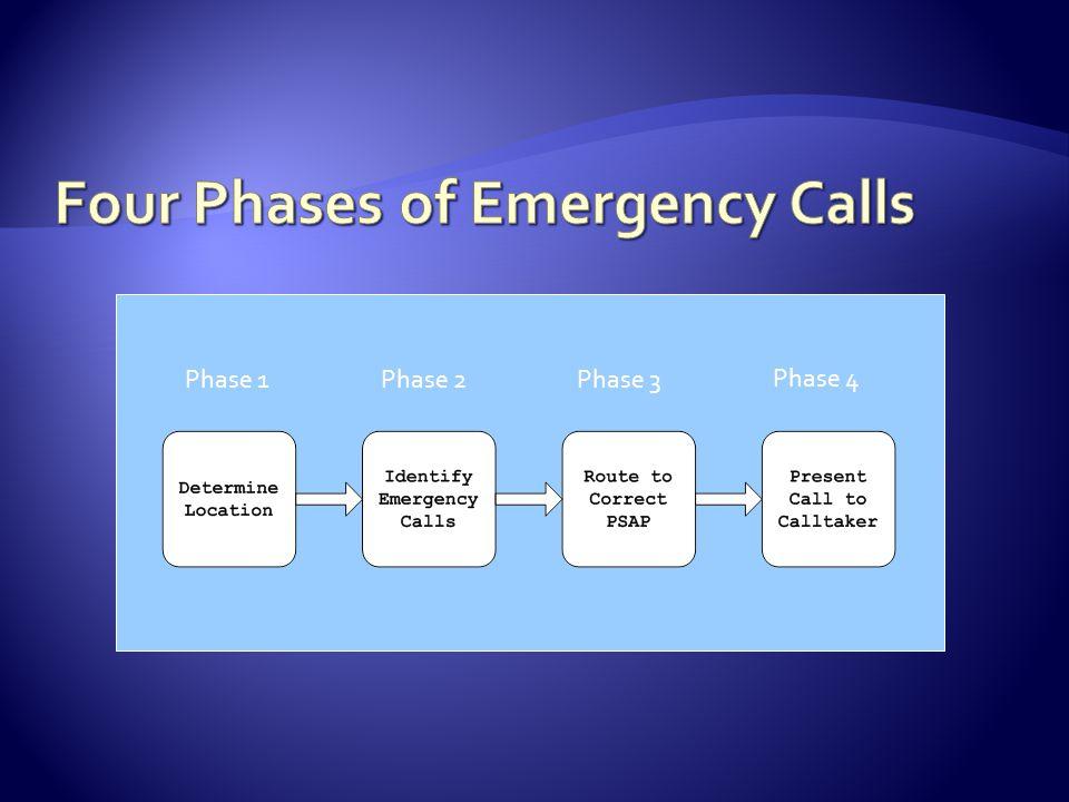 Phase 1Phase 2Phase 3 Phase 4