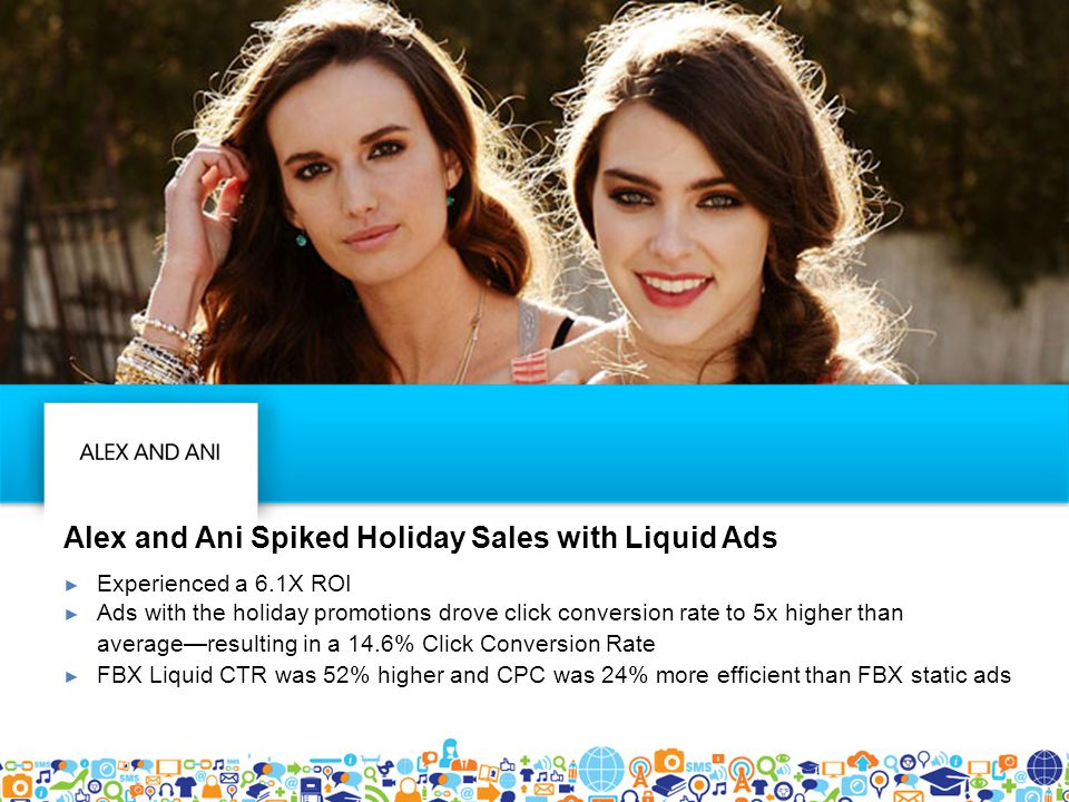 Alex and Ani Spiked Holiday Sales with Liquid Ads ► Experienced a 6.1X ROI ► Ads with the holiday promotions drove click conversion rate to 5x higher than average—resulting in a 14.6% Click Conversion Rate ► FBX Liquid CTR was 52% higher and CPC was 24% more efficient than FBX static ads