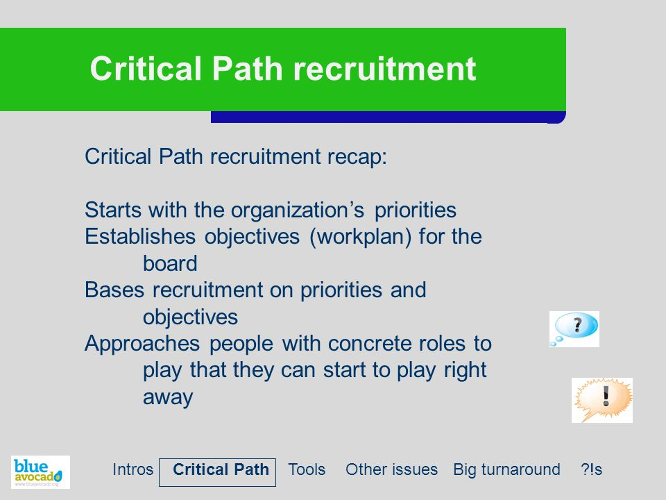 Critical Path recruitment Critical Path recruitment recap: Starts with the organization's priorities Establishes objectives (workplan) for the board Bases recruitment on priorities and objectives Approaches people with concrete roles to play that they can start to play right away Intros Critical Path Tools Other issues Big turnaround ?!s