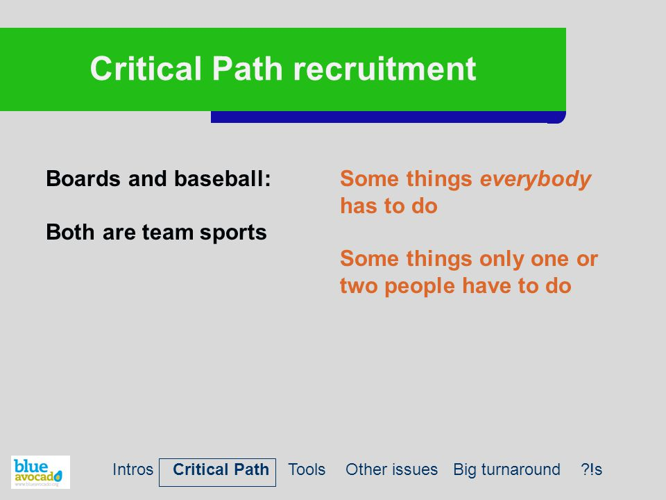 Critical Path recruitment Boards and baseball: Both are team sports Some things everybody has to do Some things only one or two people have to do Intr