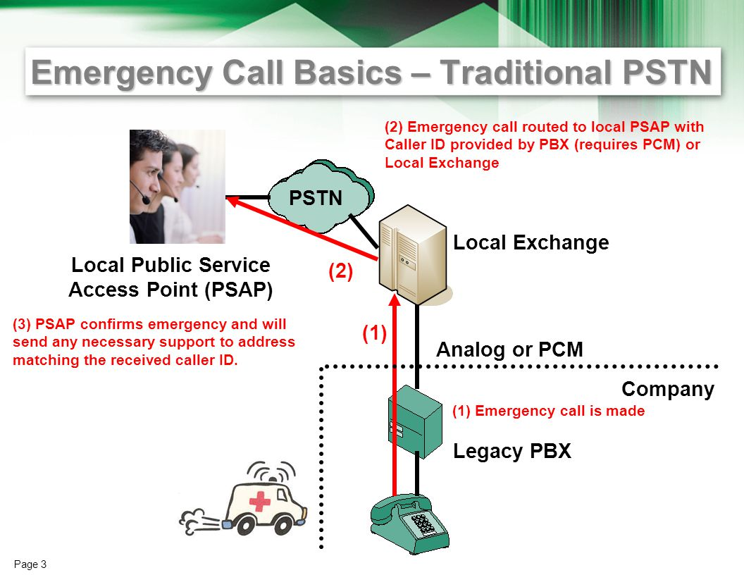 Page 2 Overview Many countries around the world –different emergency numbers –different emergency laws IP PBX equipment manufacturer –must provide feature set to allow for local compliance Focus of this presentation –review MX emergency features