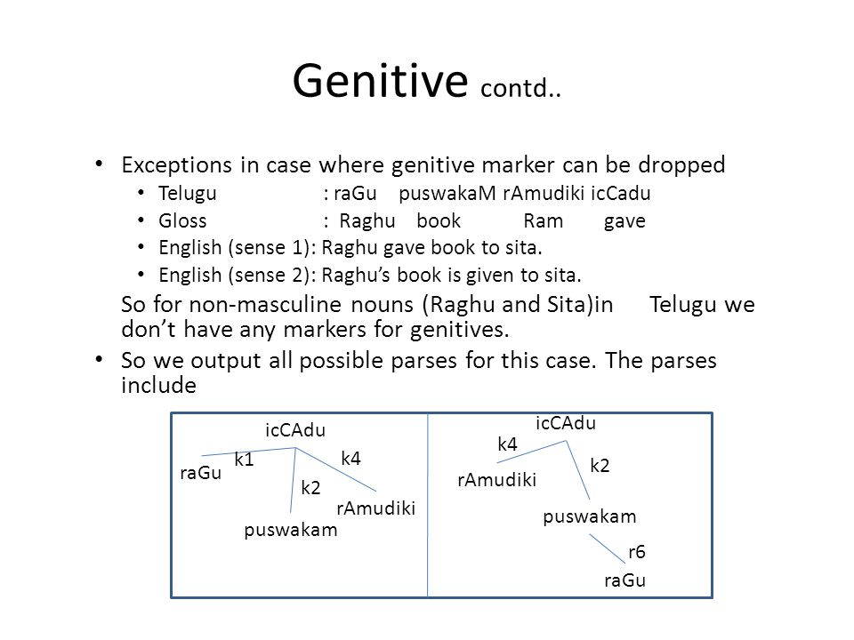 Genitive contd..
