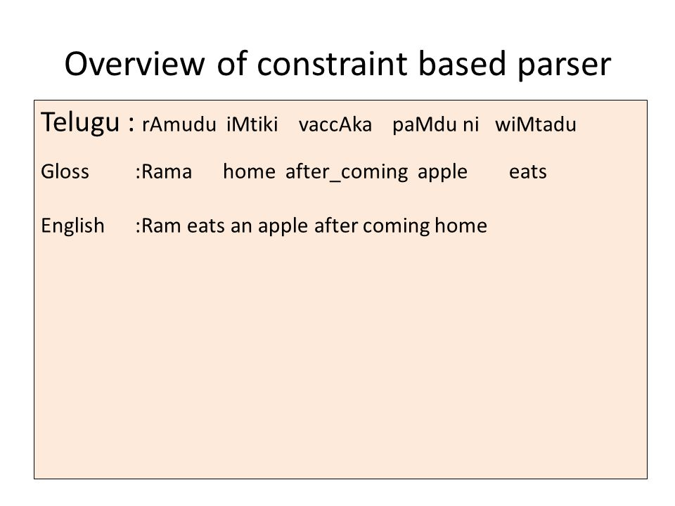 Overview of constraint based parser Identify source groups satisfying demands and draw arcs Apply the 3 constraints and form equations for each demand Integer programming module (solves the equations) Final parse Pos tagging and chunking Indentify source and demand groups Load frames (demand and transformation) Raw sentence Telugu : rAmudu iMtiki vaccAka paMdu ni wiMtadu Gloss :Rama home after_coming apple eats English :Ram eats an apple after coming home