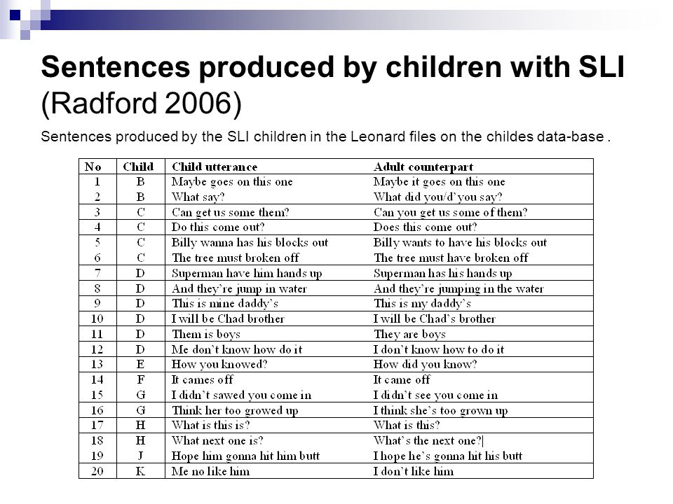 Sentences produced by children with SLI (Radford 2006) Sentences produced by the SLI children in the Leonard files on the childes data-base.