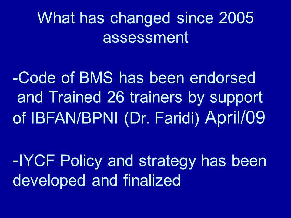 What has changed since 2005 assessment -Code of BMS has been endorsed and Trained 26 trainers by support of IBFAN/BPNI (Dr.