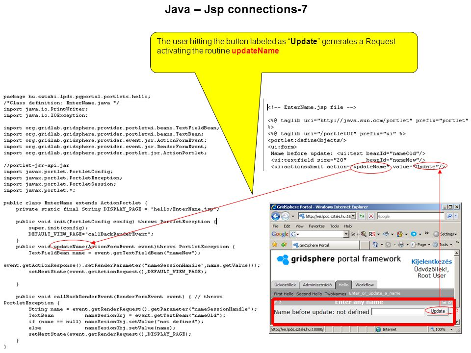 Java – Jsp connections-7 The user hitting the button labeled as Update generates a Request activating the routine updateName