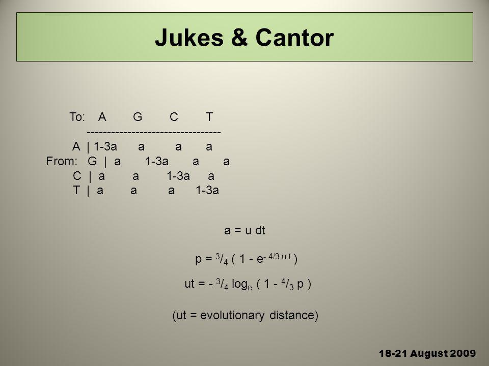 18-21 August 2009 Jukes & Cantor To: A G C T --------------------------------- A | 1-3a a a a From: G | a 1-3a a a C | a a 1-3a a T | a a a 1-3a p = 3 / 4 ( 1 - e - 4/3 u t ) ut = - 3 / 4 log e ( 1 - 4 / 3 p ) a = u dt (ut = evolutionary distance)